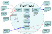 Click here for ExifTool File Extensions and File Descriptions